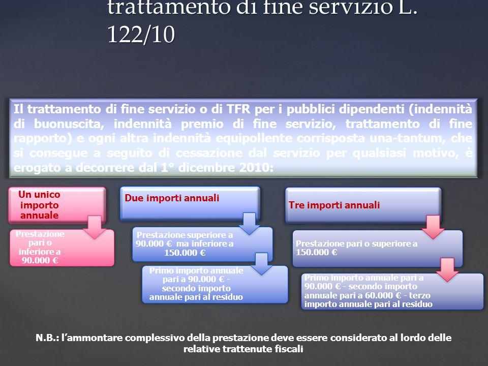 Termini di pagamento del trattamento di fine servizio L.