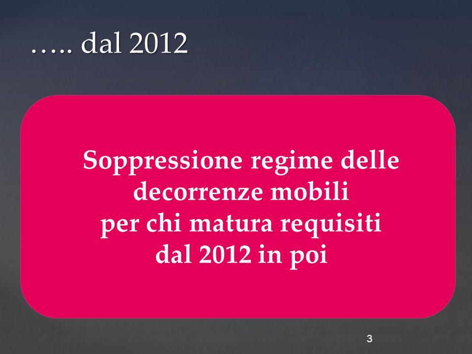  Decorrenza della pensione 3 Soppressione regime delle decorrenze mobili per chi matura requisiti dal 2012 in poi …..