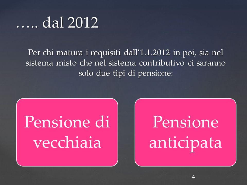 Per chi matura i requisiti dall'1.1.2012 in poi, sia nel sistema misto che nel sistema contributivo ci saranno solo due tipi di pensione: …..