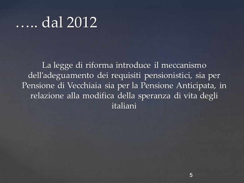 La legge di riforma introduce il meccanismo dell'adeguamento dei requisiti pensionistici, sia per Pensione di Vecchiaia sia per la Pensione Anticipata, in relazione alla modifica della speranza di vita degli italiani …..