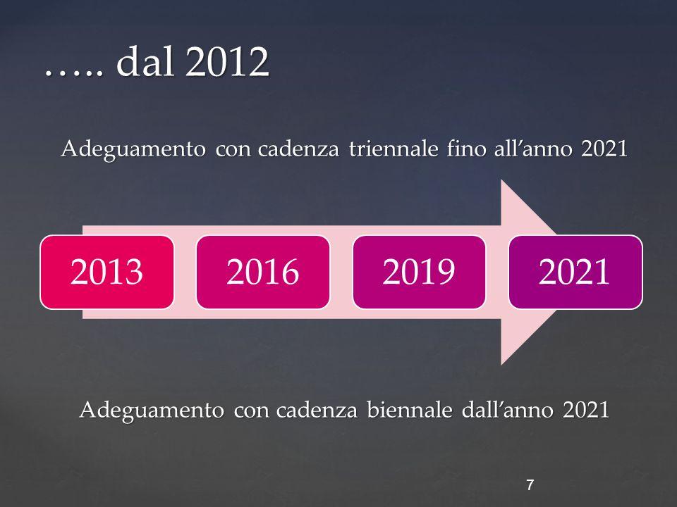 Adeguamento con cadenza triennale fino all'anno 2021 Adeguamento con cadenza biennale dall'anno 2021 …..