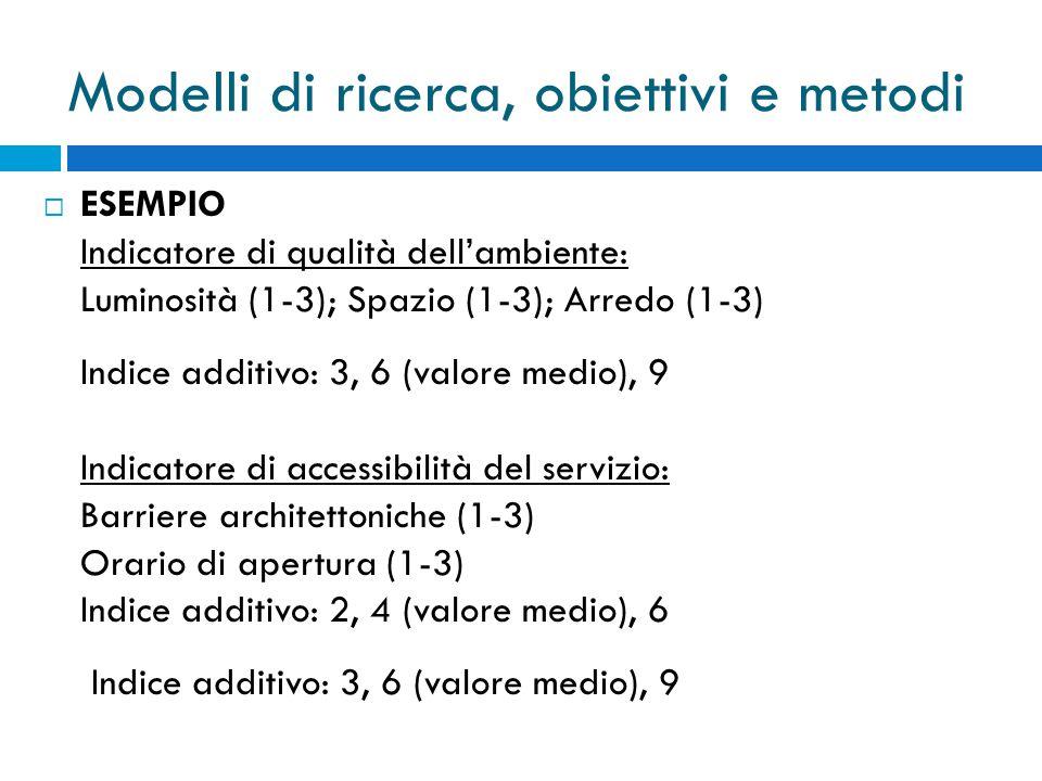  ESEMPIO Indicatore di qualità dell'ambiente: Luminosità (1-3); Spazio (1-3); Arredo (1-3) Indice additivo: 3, 6 (valore medio), 9 Indicatore di acce