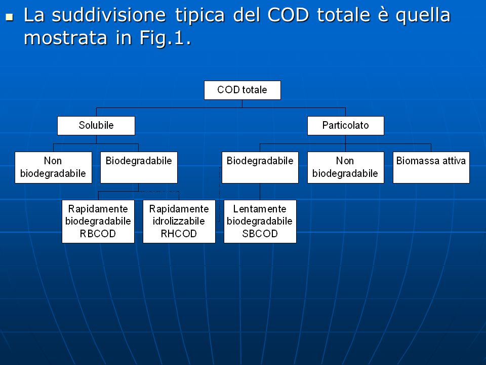 La suddivisione tipica del COD totale è quella mostrata in Fig.1. La suddivisione tipica del COD totale è quella mostrata in Fig.1.