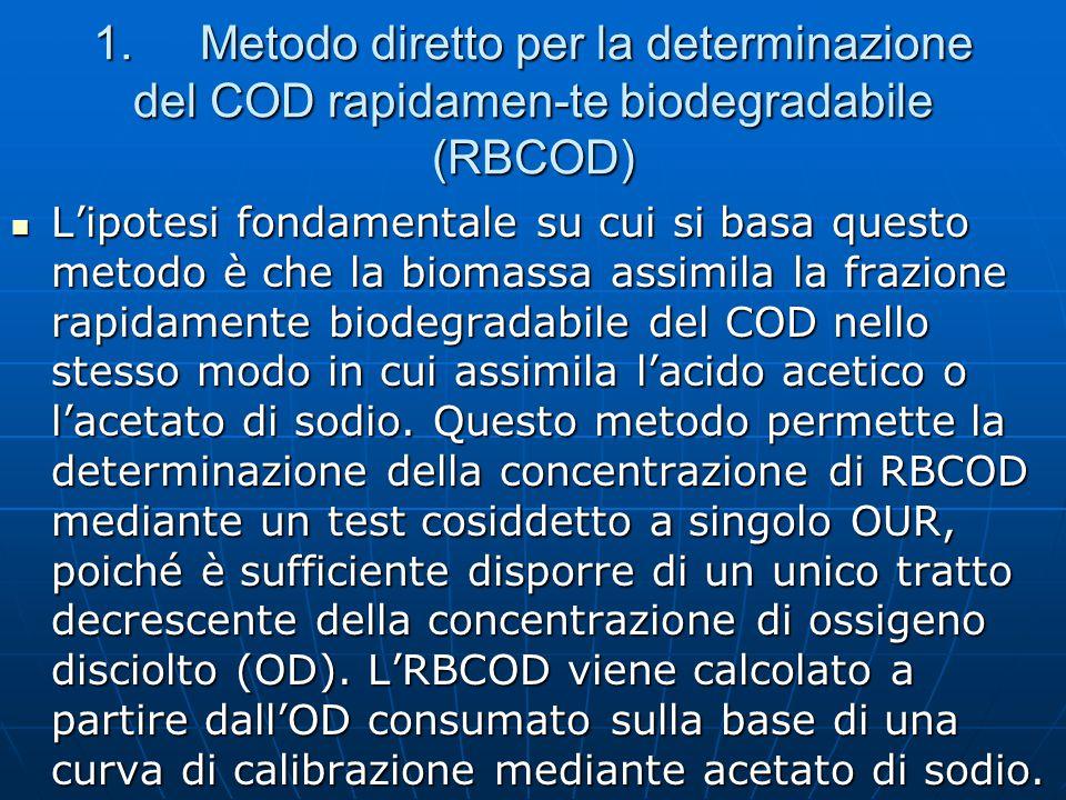 1.1La curva di calibrazione tra OD e RBCOD 1.1La curva di calibrazione tra OD e RBCOD Per la quantificazione dell'RBCOD è necessario disporre di una curva di calibrazione che esprima la correlazione tra il COD aggiunto (come acetato di sodio) ed il relativo consumo di ossigeno da parte del fango attivo.