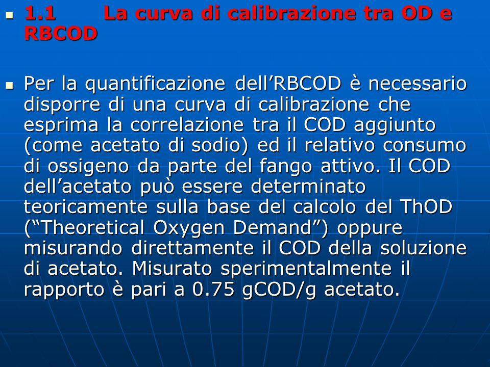 Per calcolare la curva di calibrazione tra OD utilizzato e COD consumato è necessario disporre di 5-6 punti ciascuno ottenuto con un diverso dosaggio di acetato seguendo il procedimento seguente: utilizzare nel respirometro un volume di fango attivo pre-aerato con concentrazione pari a 2-3 gMLVSS/l dopo dosaggio di ATU(AllilTioUrea, inibitore dei batteri autotrofi nitrosanti, fino a 10-20 mg/l di campione); utilizzare nel respirometro un volume di fango attivo pre-aerato con concentrazione pari a 2-3 gMLVSS/l dopo dosaggio di ATU(AllilTioUrea, inibitore dei batteri autotrofi nitrosanti, fino a 10-20 mg/l di campione); portare la concentrazione di OD a saturazione (in genere 7-8 mgO2/l) continuando ad aerare per alcuni minuti; portare la concentrazione di OD a saturazione (in genere 7-8 mgO2/l) continuando ad aerare per alcuni minuti; aggiungere una quantità nota di acetato di sodio (nell'intervallo 4-15 mgCOD per litro di fango attivo) interrompendo l'aerazione nello stesso istante dell'aggiunta, in modo tale da poter misurare il decadimento di OD in seguito alla rimozione del substrato; aggiungere una quantità nota di acetato di sodio (nell'intervallo 4-15 mgCOD per litro di fango attivo) interrompendo l'aerazione nello stesso istante dell'aggiunta, in modo tale da poter misurare il decadimento di OD in seguito alla rimozione del substrato; avviare l'acquisizione dei dati di OD già prima del dosaggio di substrato con frequenza di acquisizione pari a 5-10 secondi; avviare l'acquisizione dei dati di OD già prima del dosaggio di substrato con frequenza di acquisizione pari a 5-10 secondi; concludere il test quando la concentrazione di OD raggiunge il valore limite inferiore di 2 mgO2/l; concludere il test quando la concentrazione di OD raggiunge il valore limite inferiore di 2 mgO2/l; ripetere i passi 1-4 per 5-6 concentrazioni diverse di acetato nell'intervallo indicato al punto 3.