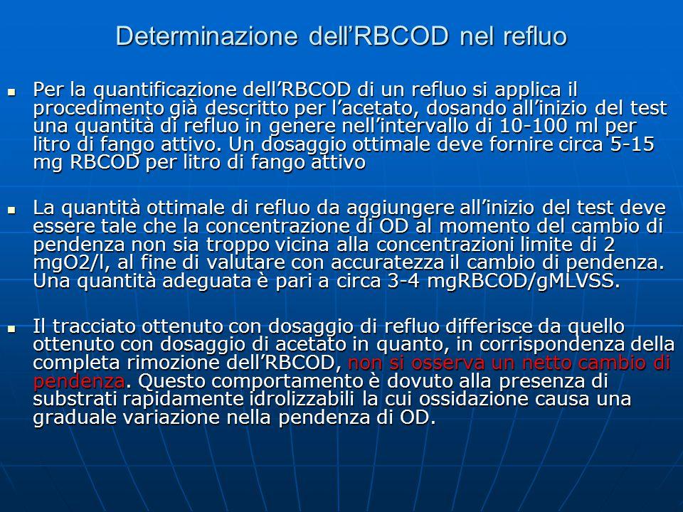 L'algoritmo per calcolare l'RBCOD del refluo è il seguente: inserire il valore di ΔO nella curva di calibrazione e ricavare il corrispondente valore di COD; inserire il valore di ΔO nella curva di calibrazione e ricavare il corrispondente valore di COD; moltiplicare questo valore di COD per il volume di liquido del respirometro (volume fango attivo + volume refluo aggiunto): il risultato corrisponde a tutto l'RBCOD aggiunto con il refluo (espresso in mgCOD); moltiplicare questo valore di COD per il volume di liquido del respirometro (volume fango attivo + volume refluo aggiunto): il risultato corrisponde a tutto l'RBCOD aggiunto con il refluo (espresso in mgCOD); calcolare la concentrazione originale di RBCOD nel refluo (mgRBCOD/l) sulla base del valore calcolato al punto precedente, tenendo conto della diluizione del refluo nel respirometro effettuata al momento del dosaggio.