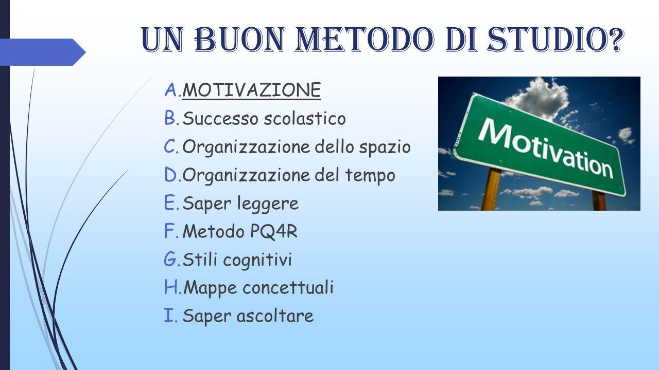 Un buon metodo di studio? A. MOTIVAZIONE B. Successo scolastico C. Organizzazione dello spazio D. Organizzazione del tempo E. Saper leggere F. Metodo