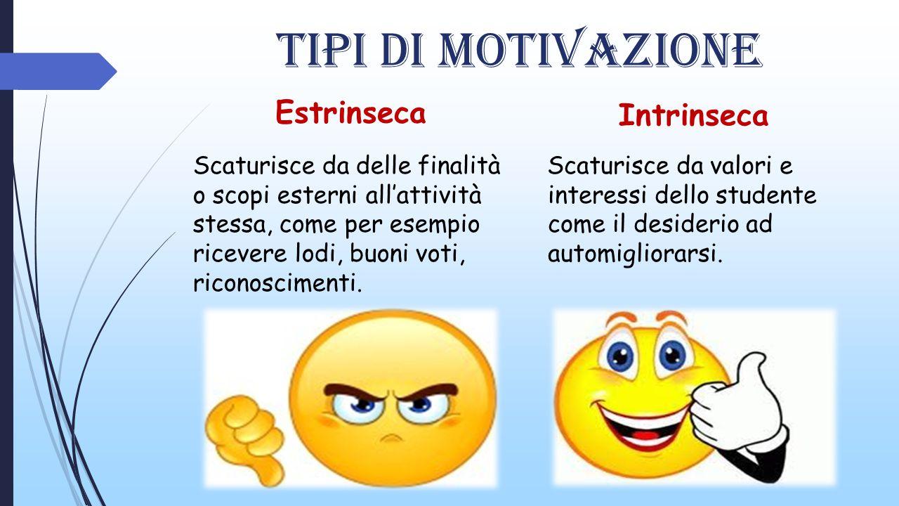 Tipi di motivazione Estrinseca Scaturisce da delle finalità o scopi esterni all'attività stessa, come per esempio ricevere lodi, buoni voti, riconosci