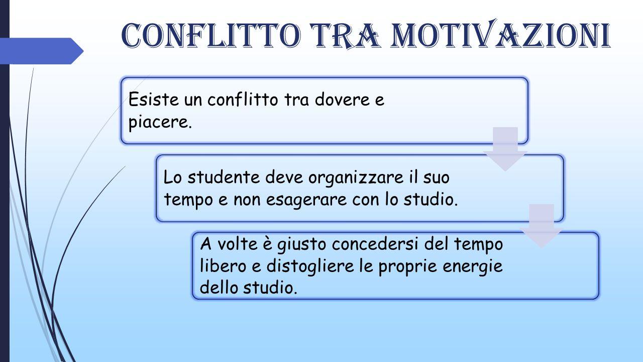 Conflitto tra motivazioni Esiste un conflitto tra dovere e piacere. Lo studente deve organizzare il suo tempo e non esagerare con lo studio. A volte è