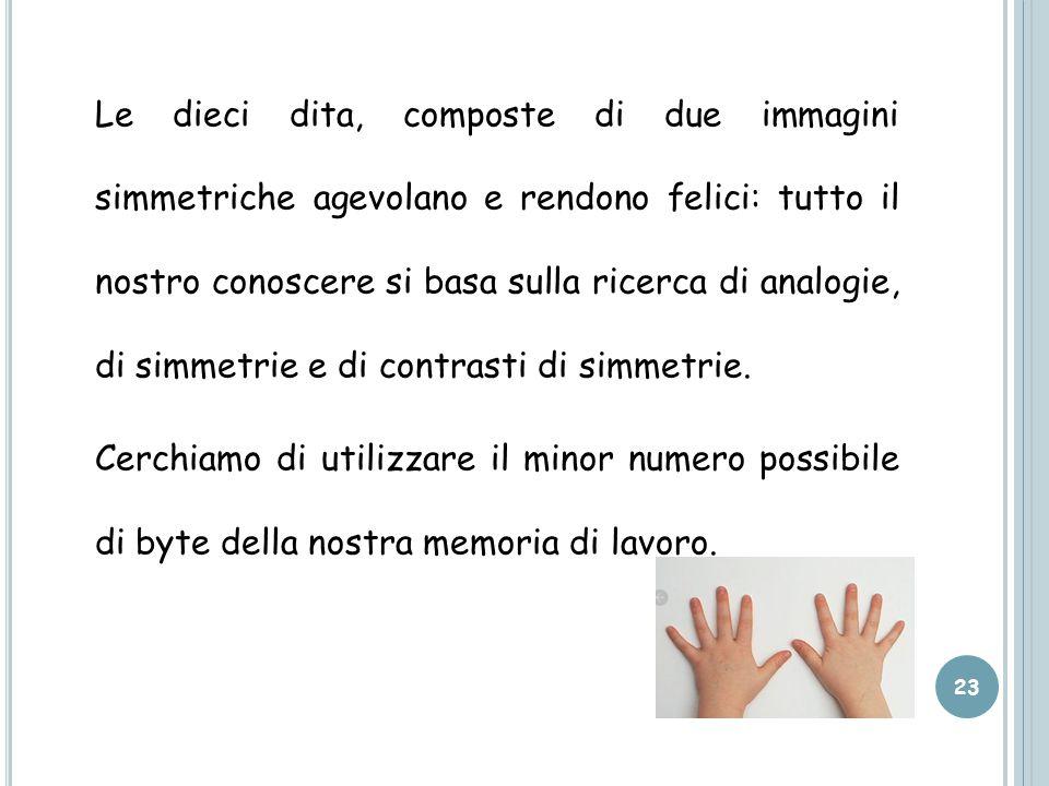 Le dieci dita, composte di due immagini simmetriche agevolano e rendono felici: tutto il nostro conoscere si basa sulla ricerca di analogie, di simmetrie e di contrasti di simmetrie.