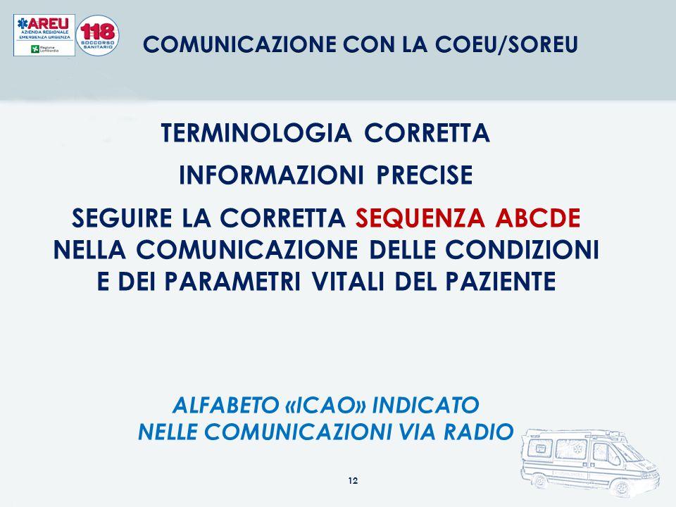 TELEFONICA: o COMUNICAZIONE PIÙ RISERVATA o COMUNICAZIONE BIDIREZIONALE o TRASMISSIONE DI PIÙ INFORMAZIONI VIA RADIO: o DEVE ESSERE DI BREVE DURATA o