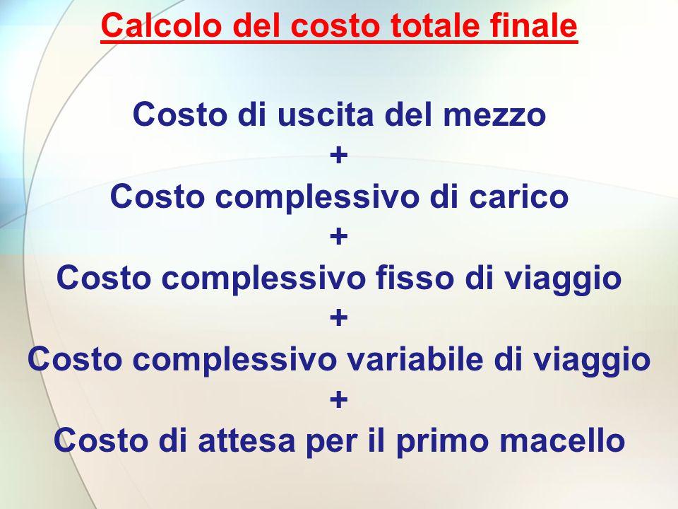 Calcolo del costo totale finale Costo di uscita del mezzo + Costo complessivo di carico + Costo complessivo fisso di viaggio + Costo complessivo variabile di viaggio + Costo di attesa per il primo macello