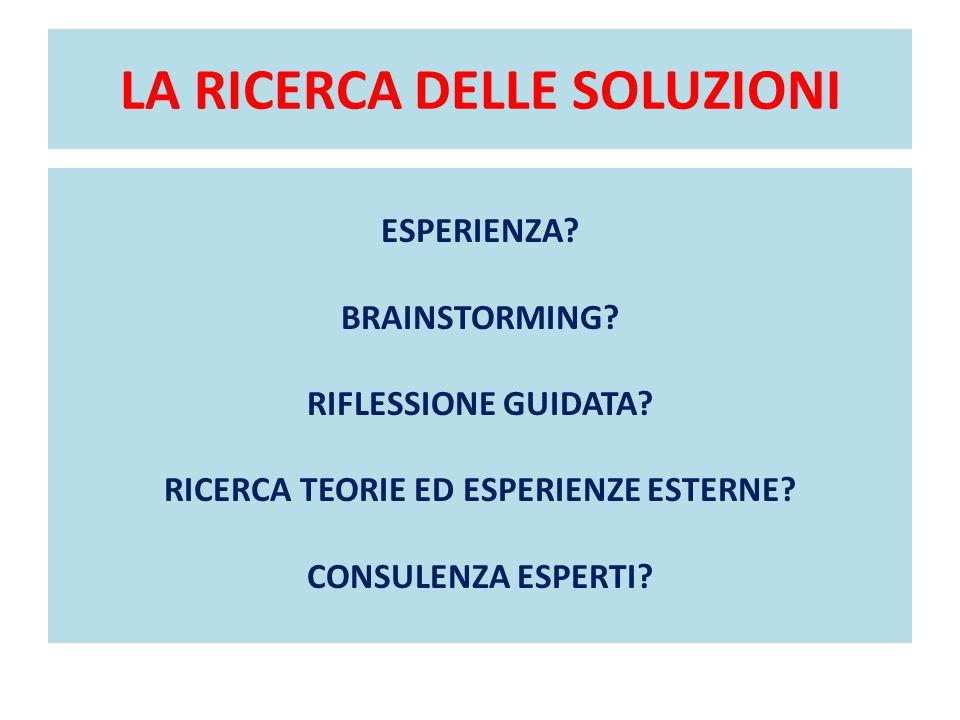 LA RICERCA DELLE SOLUZIONI ESPERIENZA? BRAINSTORMING? RIFLESSIONE GUIDATA? RICERCA TEORIE ED ESPERIENZE ESTERNE? CONSULENZA ESPERTI?