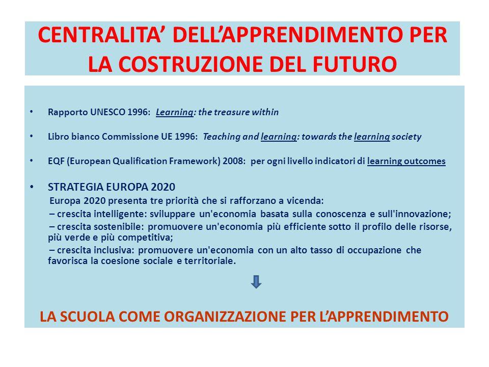 CENTRALITA' DELL'APPRENDIMENTO PER LA COSTRUZIONE DEL FUTURO Rapporto UNESCO 1996: Learning: the treasure within Libro bianco Commissione UE 1996: Tea