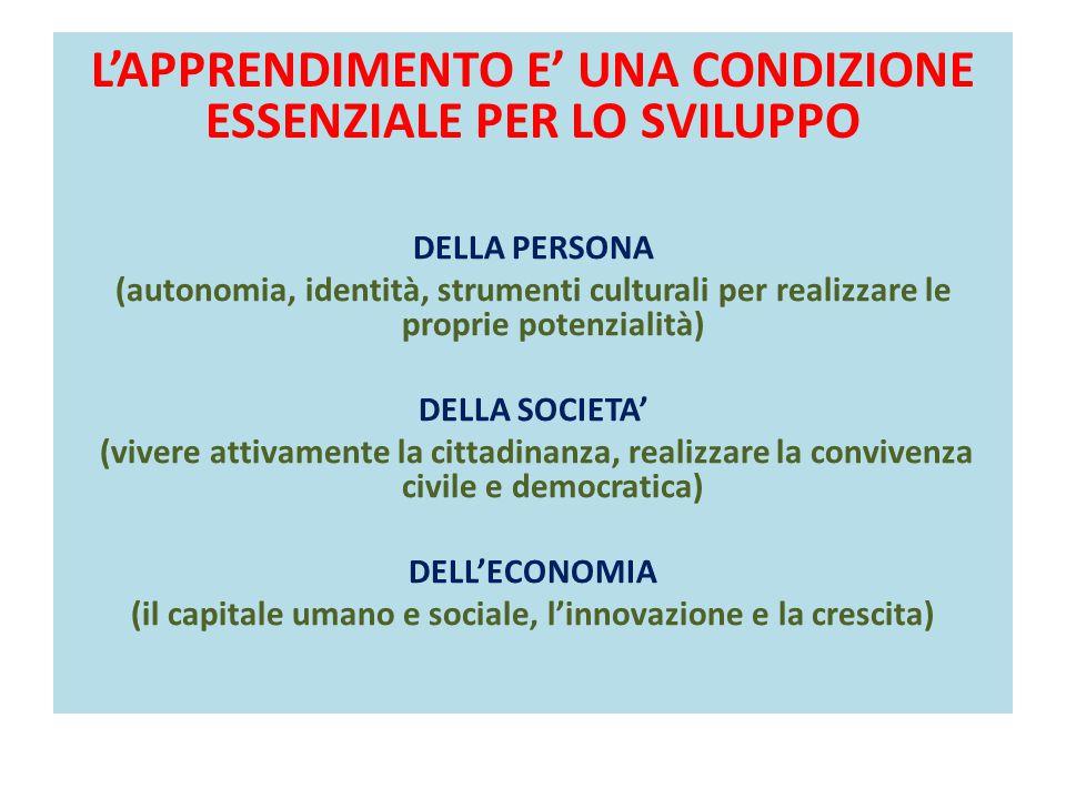 L'APPRENDIMENTO E' UNA CONDIZIONE ESSENZIALE PER LO SVILUPPO DELLA PERSONA (autonomia, identità, strumenti culturali per realizzare le proprie potenzi