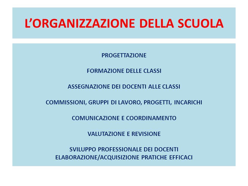 L'ORGANIZZAZIONE DELLA SCUOLA PROGETTAZIONE FORMAZIONE DELLE CLASSI ASSEGNAZIONE DEI DOCENTI ALLE CLASSI COMMISSIONI, GRUPPI DI LAVORO, PROGETTI, INCA