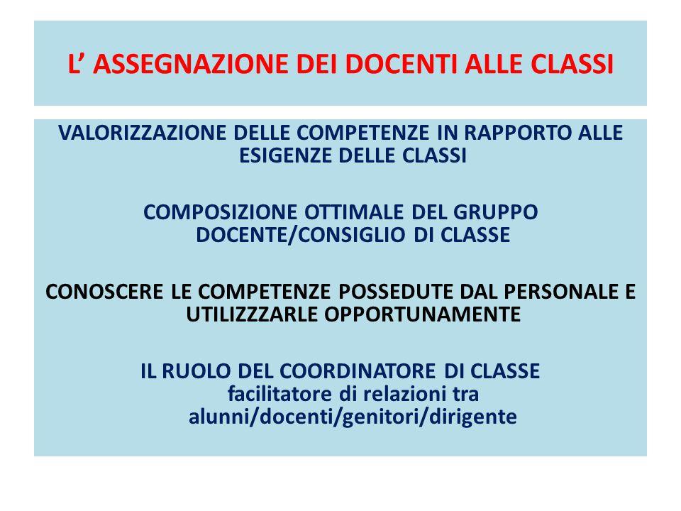 L' ASSEGNAZIONE DEI DOCENTI ALLE CLASSI VALORIZZAZIONE DELLE COMPETENZE IN RAPPORTO ALLE ESIGENZE DELLE CLASSI COMPOSIZIONE OTTIMALE DEL GRUPPO DOCENT