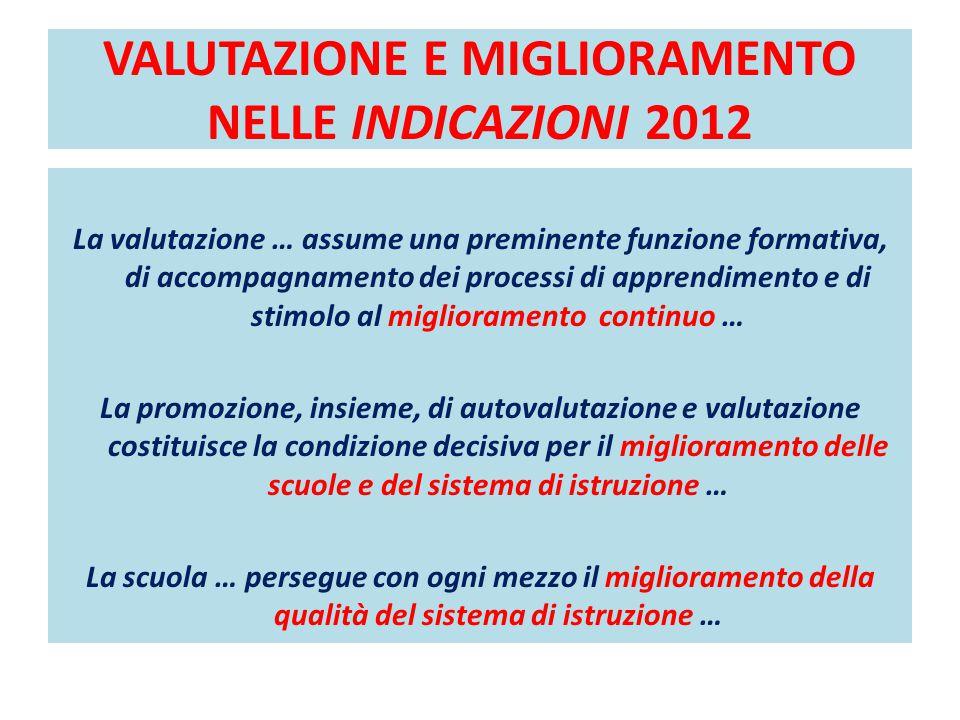 VALUTAZIONE E MIGLIORAMENTO NELLE INDICAZIONI 2012 La valutazione … assume una preminente funzione formativa, di accompagnamento dei processi di appre