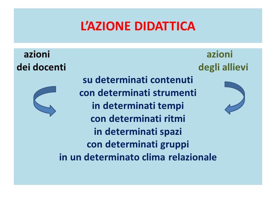 L'AZIONE DIDATTICA azioni azioni dei docenti degli allievi su determinati contenuti con determinati strumenti in determinati tempi con determinati rit
