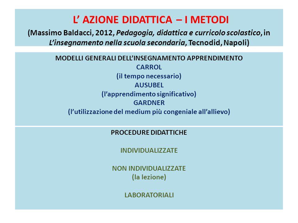 L' AZIONE DIDATTICA – I METODI (Massimo Baldacci, 2012, Pedagogia, didattica e curricolo scolastico, in L'insegnamento nella scuola secondaria, Tecnod