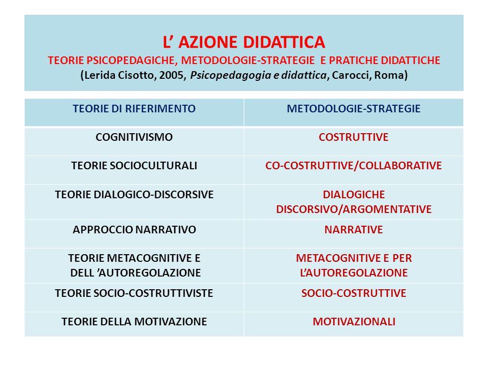 L' AZIONE DIDATTICA TEORIE PSICOPEDAGICHE, METODOLOGIE-STRATEGIE E PRATICHE DIDATTICHE (Lerida Cisotto, 2005, Psicopedagogia e didattica, Carocci, Rom