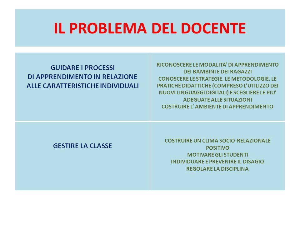 IL PROBLEMA DEL DOCENTE GUIDARE I PROCESSI DI APPRENDIMENTO IN RELAZIONE ALLE CARATTERISTICHE INDIVIDUALI RICONOSCERE LE MODALITA' DI APPRENDIMENTO DE