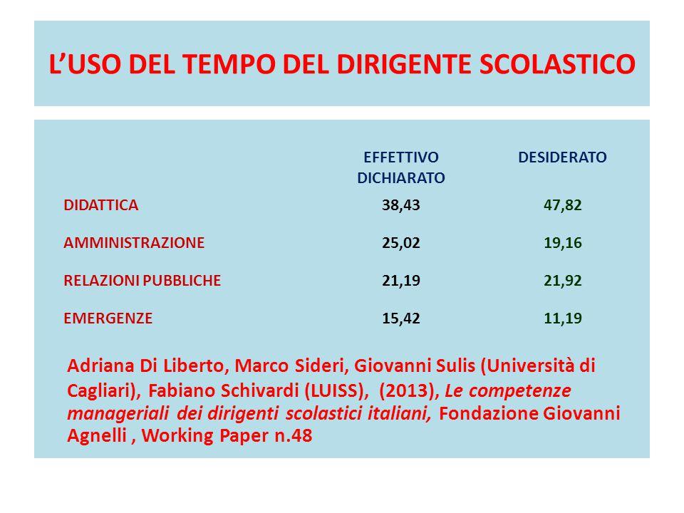 L'USO DEL TEMPO DEL DIRIGENTE SCOLASTICO Adriana Di Liberto, Marco Sideri, Giovanni Sulis (Università di Cagliari), Fabiano Schivardi (LUISS), (2013),