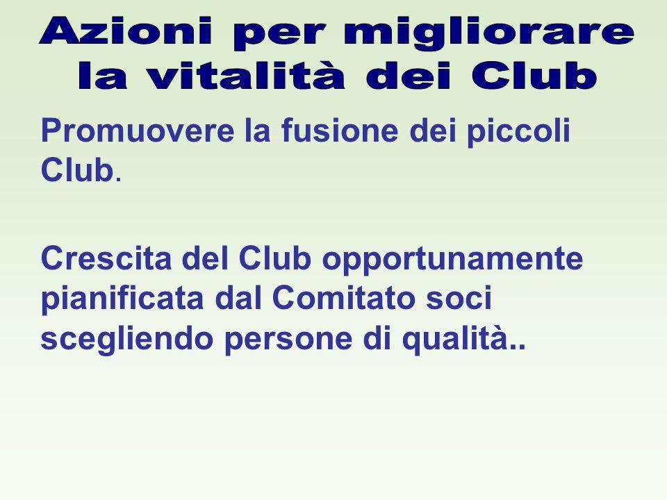 Promuovere la fusione dei piccoli Club.