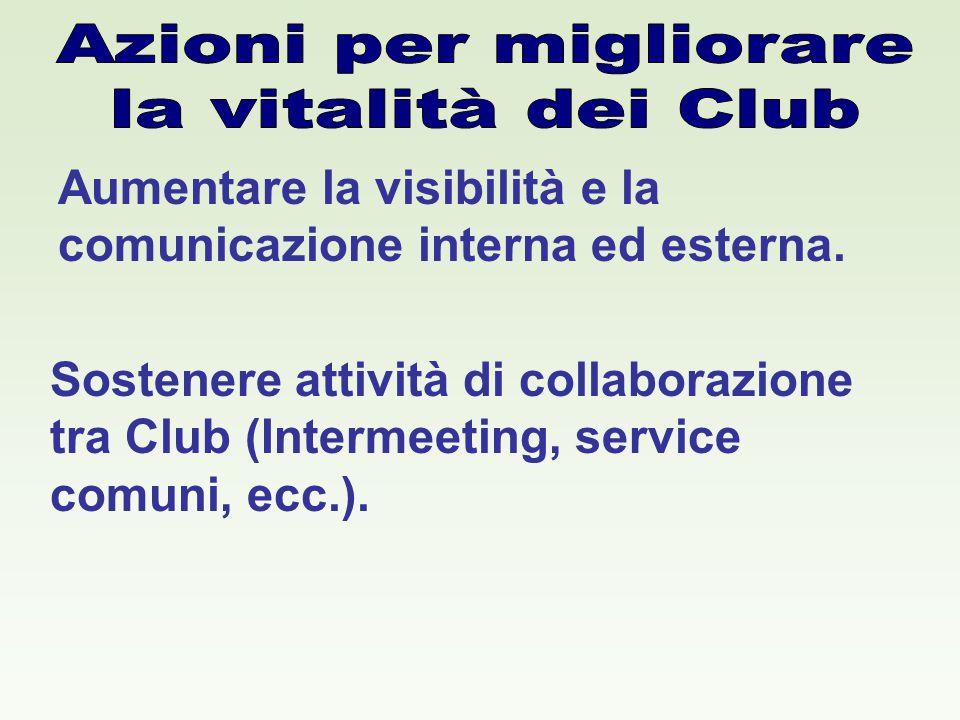 Aumentare la visibilità e la comunicazione interna ed esterna.