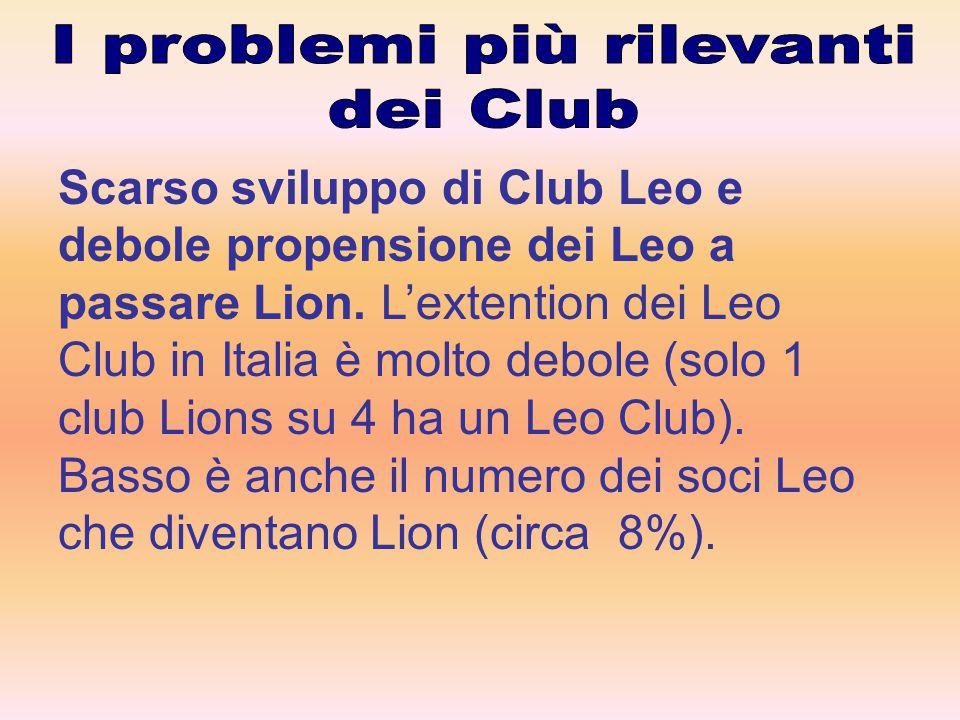 Scarso sviluppo di Club Leo e debole propensione dei Leo a passare Lion.