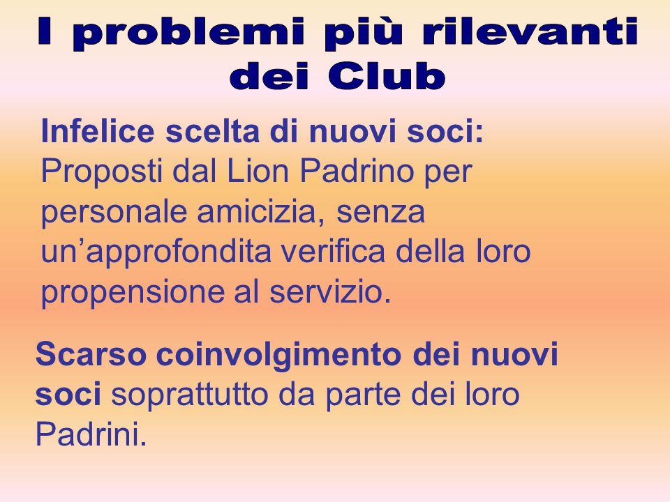 Infelice scelta di nuovi soci: Proposti dal Lion Padrino per personale amicizia, senza un'approfondita verifica della loro propensione al servizio.