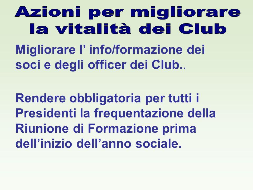 Rendere obbligatoria per tutti gli altri Officer di Club (Segretario, Tesoriere, Cerimoniere, Censore, e Presidente Comitato Soci) la frequentazione della Riunione di Formazione prima dell'inizio dell'anno sociale.