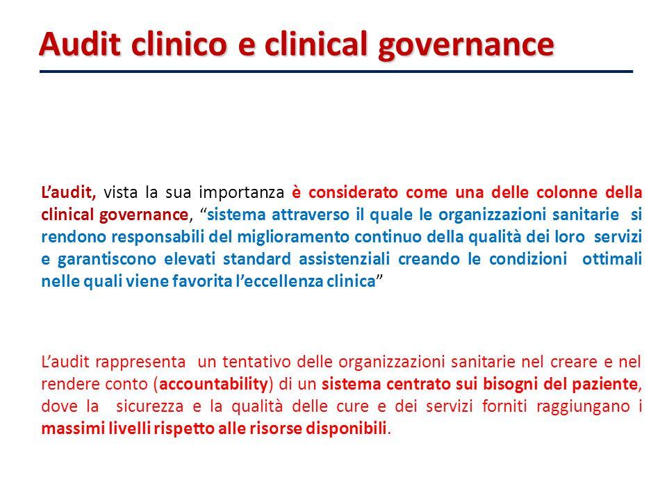"""Audit clinico e clinical governance L'audit, vista la sua importanza è considerato come una delle colonne della clinical governance, """"sistema attraver"""