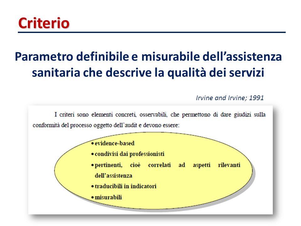 Criterio Parametro definibile e misurabile dell'assistenza sanitaria che descrive la qualità dei servizi Irvine and Irvine; 1991