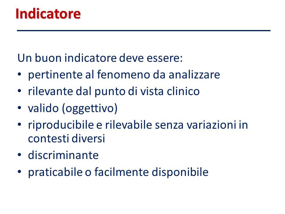 Indicatore Un buon indicatore deve essere: pertinente al fenomeno da analizzare rilevante dal punto di vista clinico valido (oggettivo) riproducibile