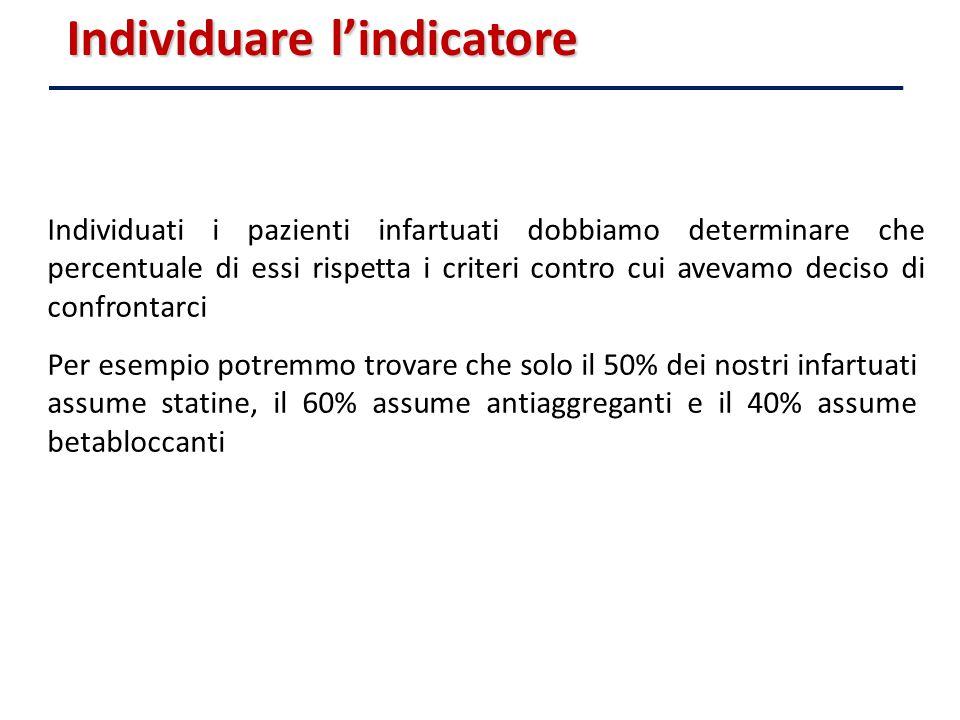 Individuare l'indicatore Individuati i pazienti infartuati dobbiamo determinare che percentuale di essi rispetta i criteri contro cui avevamo deciso d