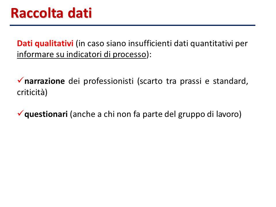 Dati qualitativi (in caso siano insufficienti dati quantitativi per informare su indicatori di processo): narrazione dei professionisti (scarto tra pr