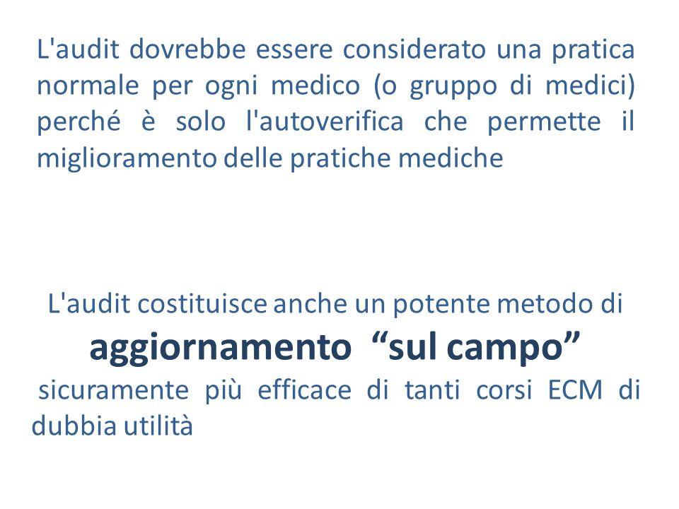 L'audit dovrebbe essere considerato una pratica normale per ogni medico (o gruppo di medici) perché è solo l'autoverifica che permette il migliorament