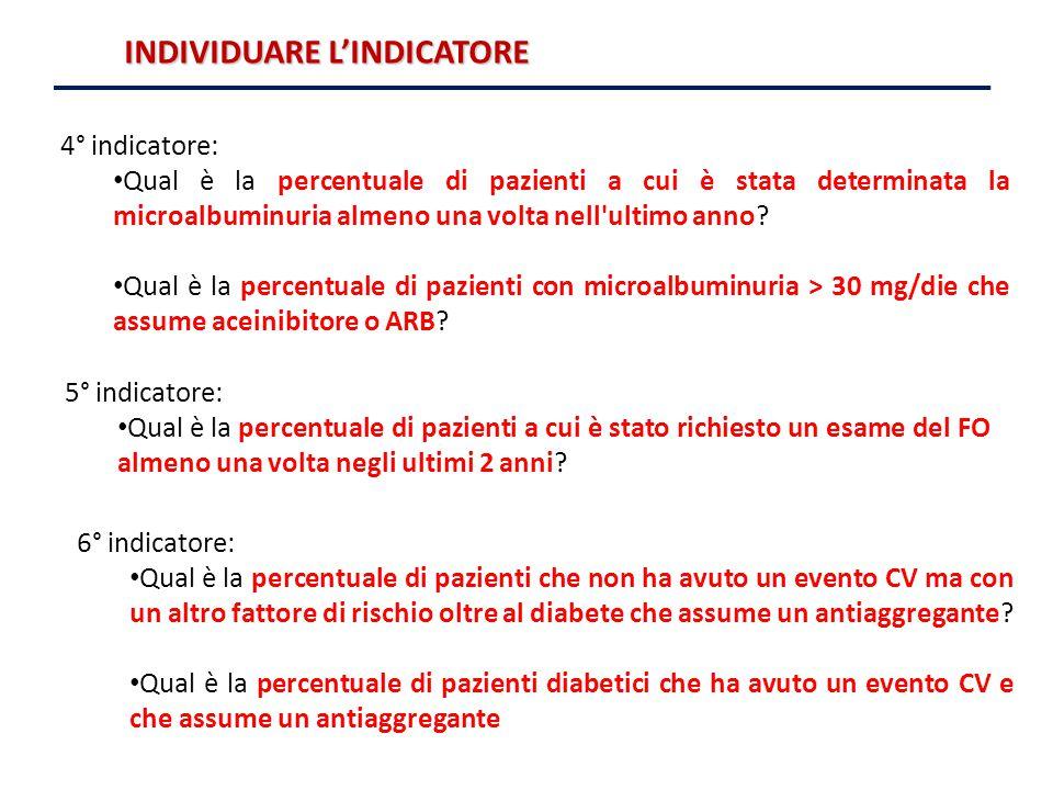 4° indicatore: Qual è la percentuale di pazienti a cui è stata determinata la microalbuminuria almeno una volta nell'ultimo anno? Qual è la percentual