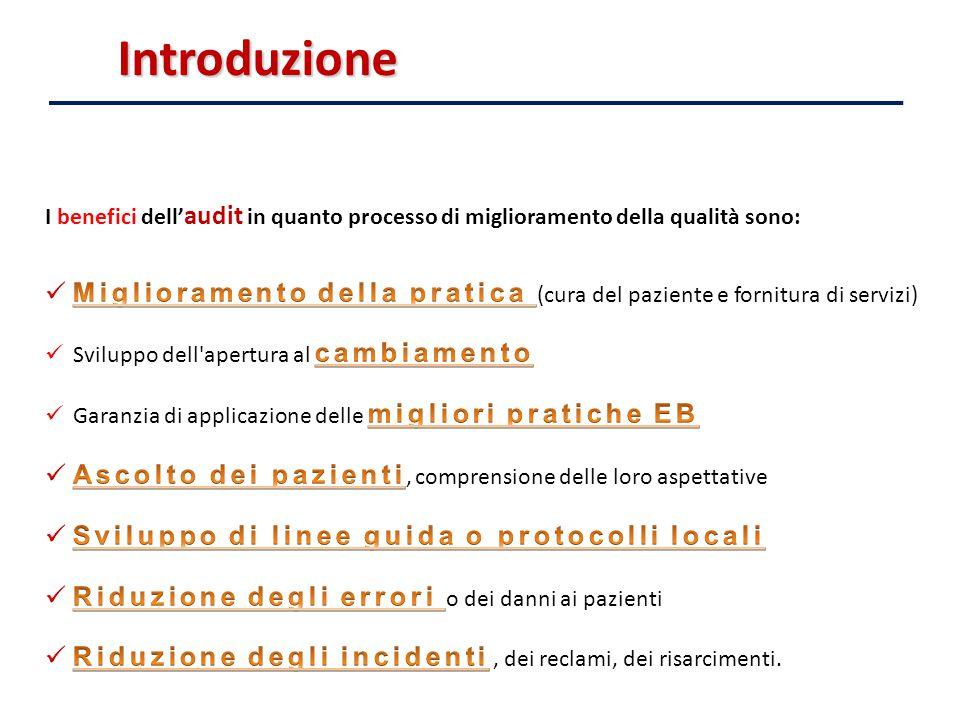 Definizione obiettivi Definizione obiettivi specifici per migliorare la pratica clinica Percorso logico: o per migliorare...