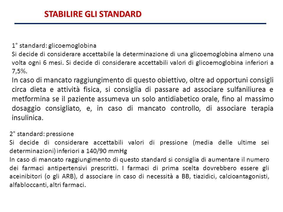 STABILIRE GLI STANDARD 1° standard: glicoemoglobina Si decide di considerare accettabile la determinazione di una glicoemoglobina almeno una volta ogn