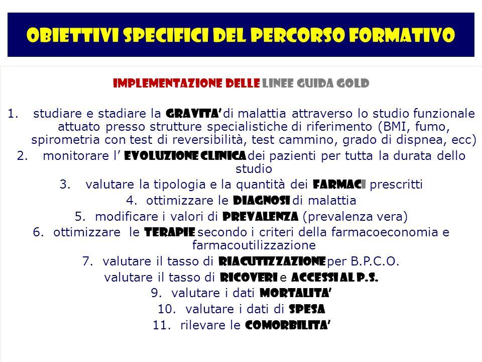 OBIETTIVI SPECIFICI DEL PERCORSO FORMATIVO implementazione delle Linee Guida GOLD 1.studiare e stadiare la GRAVITA' di malattia attraverso lo studio f