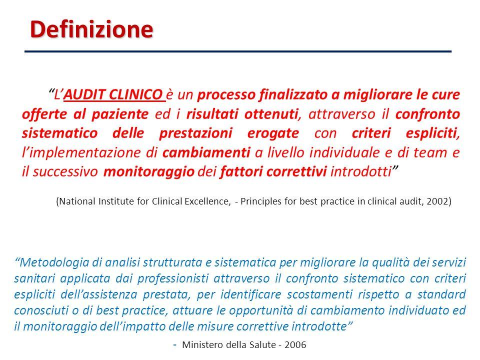 """""""L'AUDIT CLINICO è un processo finalizzato a migliorare le cure offerte al paziente ed i risultati ottenuti, attraverso il confronto sistematico delle"""