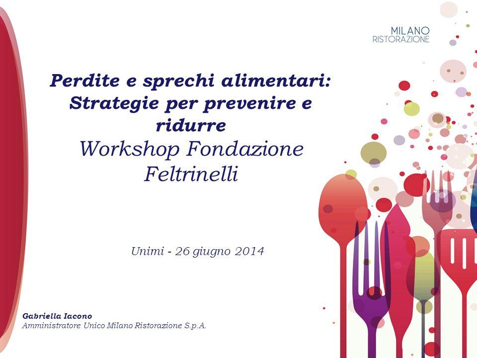Perdite e sprechi alimentari: Strategie per prevenire e ridurre Workshop Fondazione Feltrinelli Gabriella Iacono Amministratore Unico Milano Ristorazi
