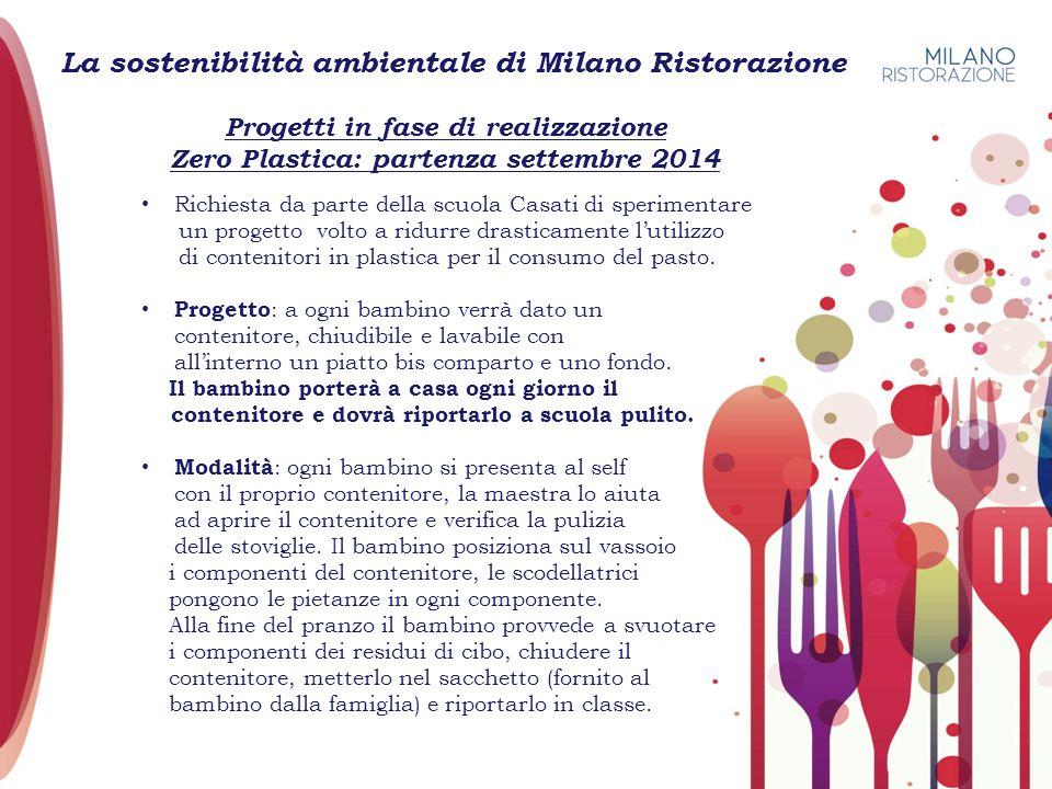 Progetti in fase di realizzazione Zero Plastica: partenza settembre 2014 Richiesta da parte della scuola Casati di sperimentare un progetto volto a ri