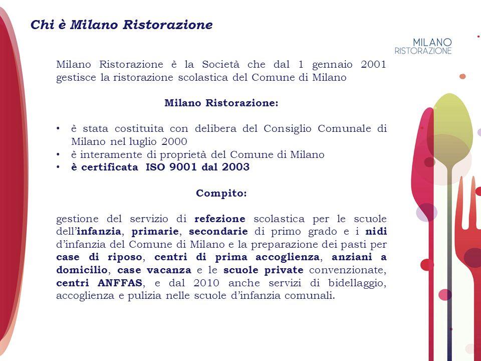 Milano Ristorazione è la Società che dal 1 gennaio 2001 gestisce la ristorazione scolastica del Comune di Milano Milano Ristorazione: è stata costitui