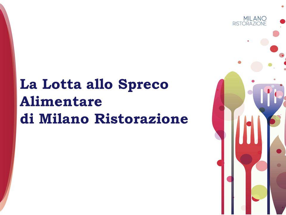 La Lotta allo Spreco Alimentare di Milano Ristorazione