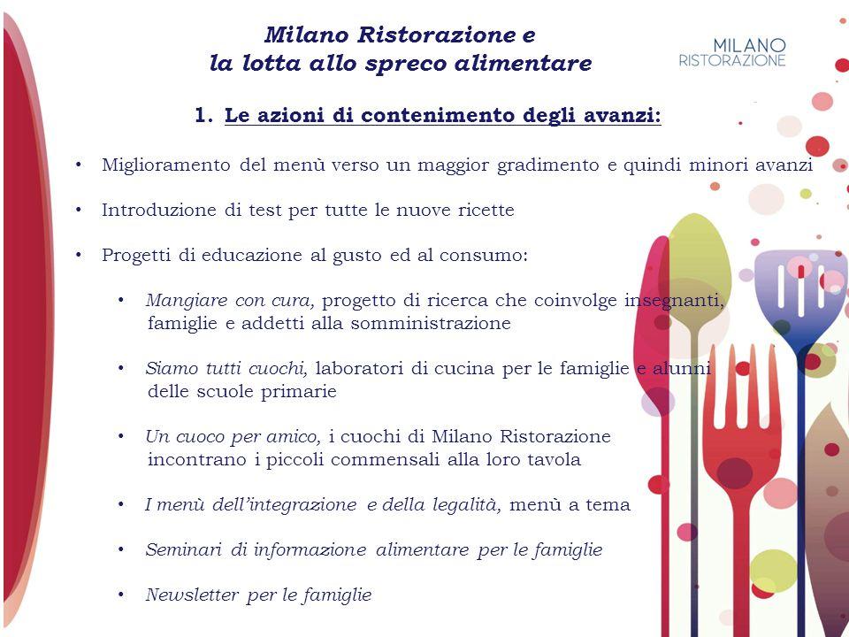 Milano Ristorazione e la lotta allo spreco alimentare 1.Le azioni di contenimento degli avanzi: Miglioramento del menù verso un maggior gradimento e q