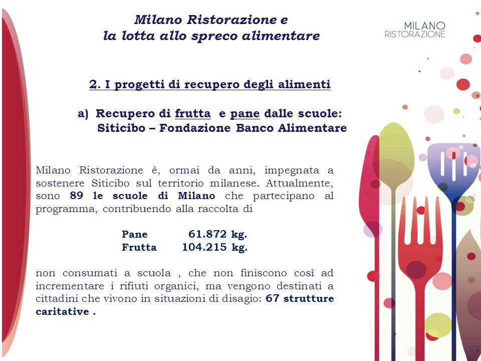 Milano Ristorazione e la lotta allo spreco alimentare Milano Ristorazione è, ormai da anni, impegnata a sostenere Siticibo sul territorio milanese. At