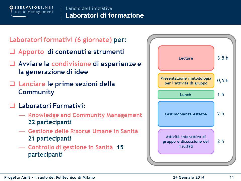 Progetto AmIS – Il ruolo del Politecnico di Milano 24 Gennaio 201411 X Laboratori formativi (6 giornate) per:  Apporto di contenuti e strumenti  Avv